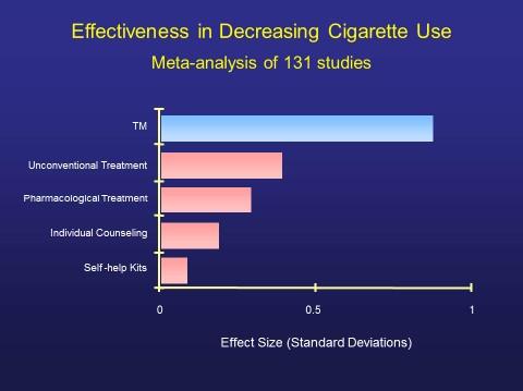 Cigarettes meta